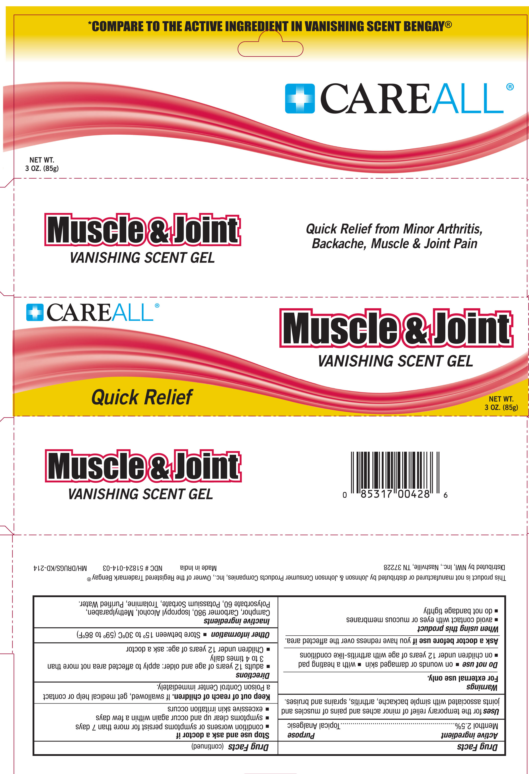 Muscle and joint Label