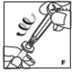 Figure F