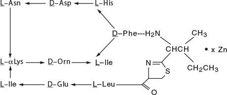 Bacitracin Zinc Structural Formula