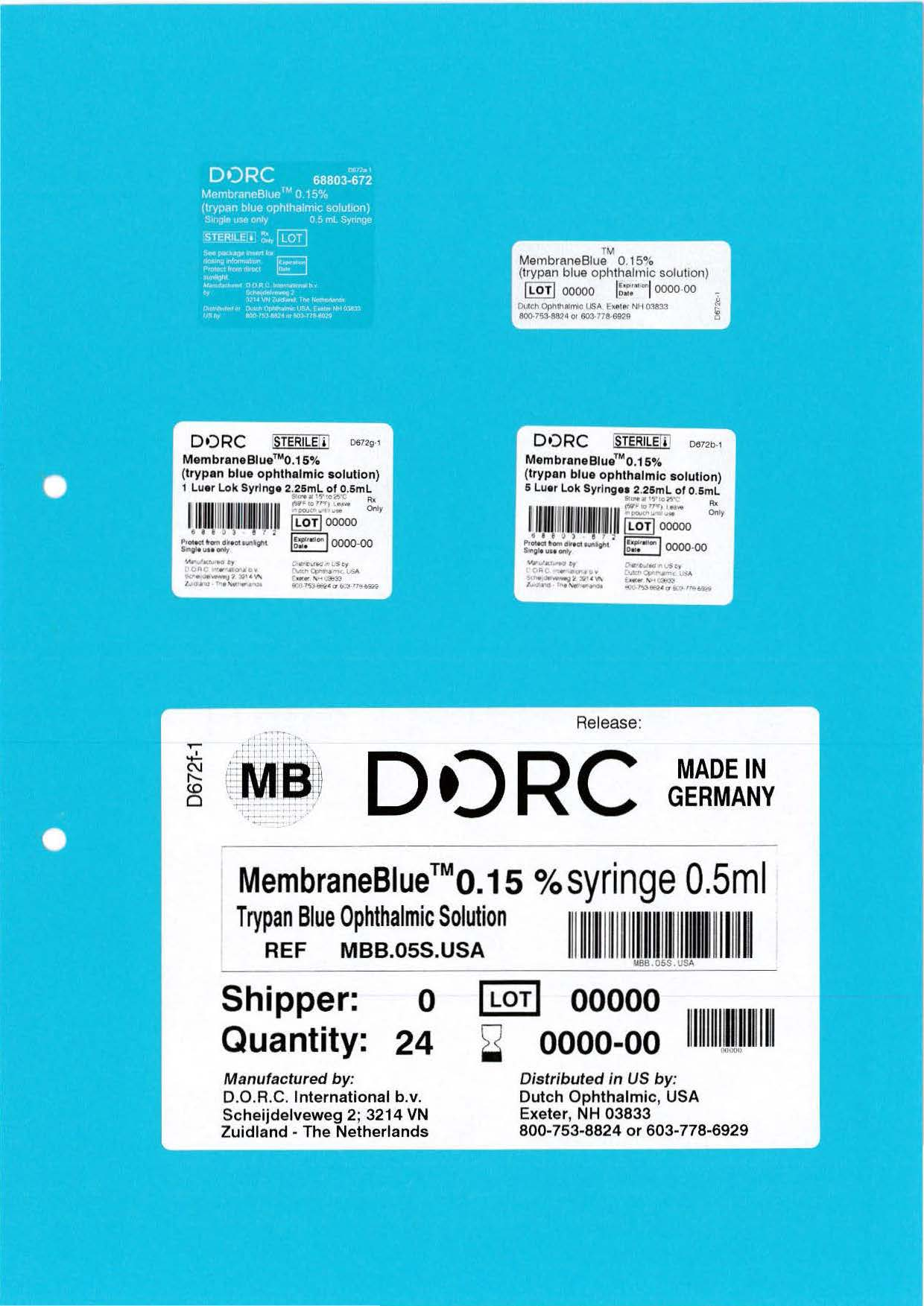 MembraneBlue - labelling