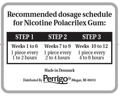 Nicotine Gum Dosage Schedule