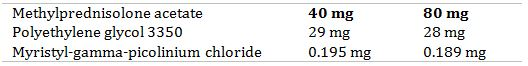 Structural Formula for Methylprednisolone Acetate