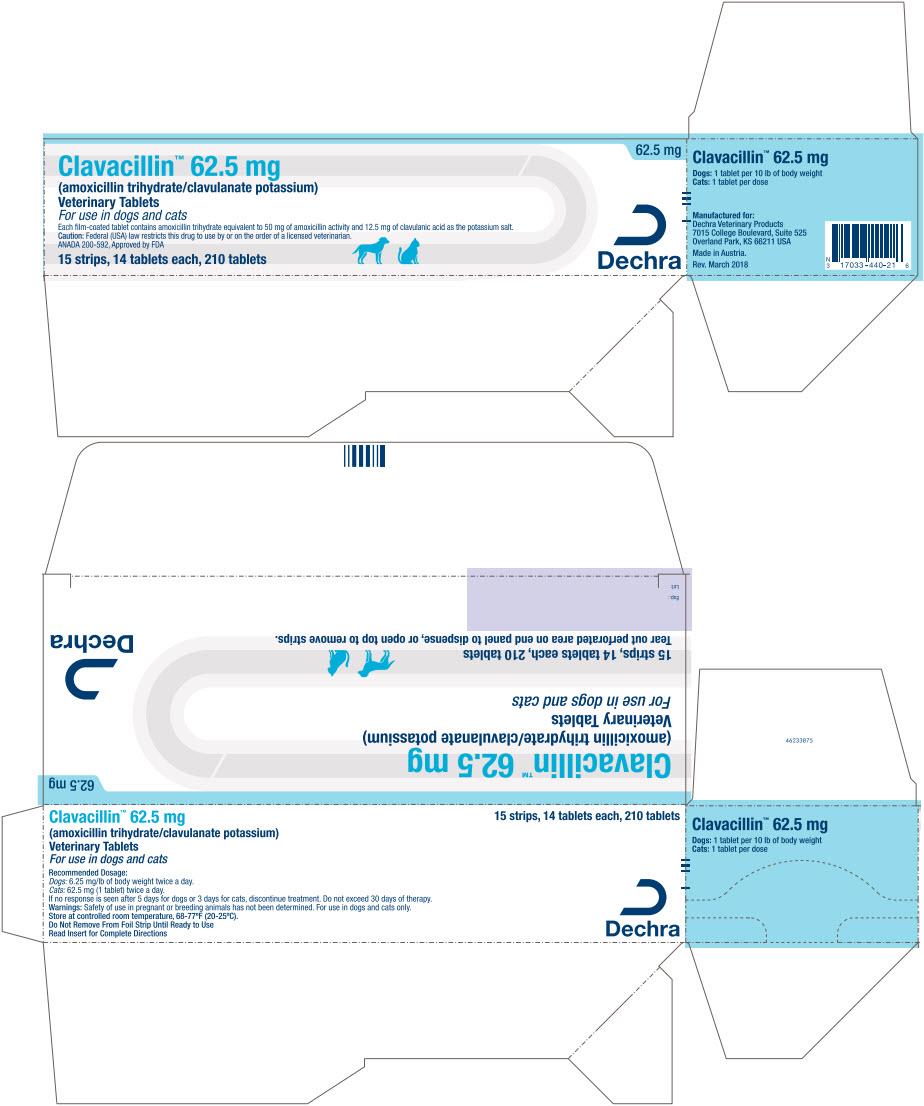 PRINCIPAL DISPLAY PANEL - 62.5 mg Tablet Blister Pack Carton