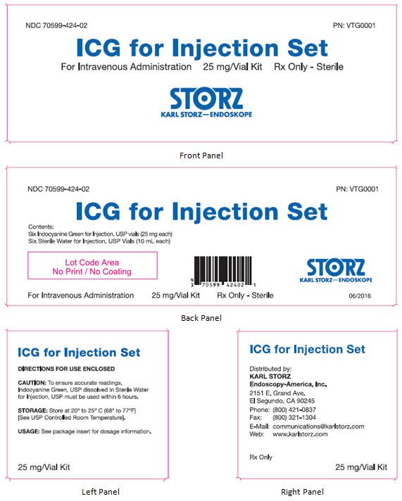 Principal Display Panel - Kit Carton Label