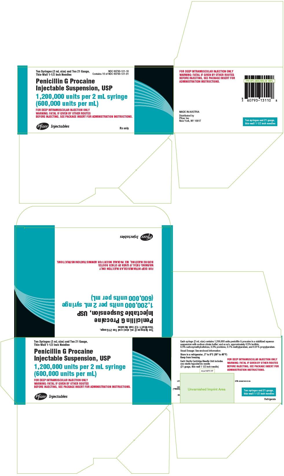 PRINCIPAL DISPLAY PANEL - 2 mL Syringe Package