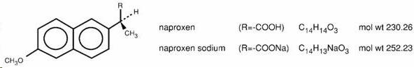 Naproxen and Naproxen Sodium Structure