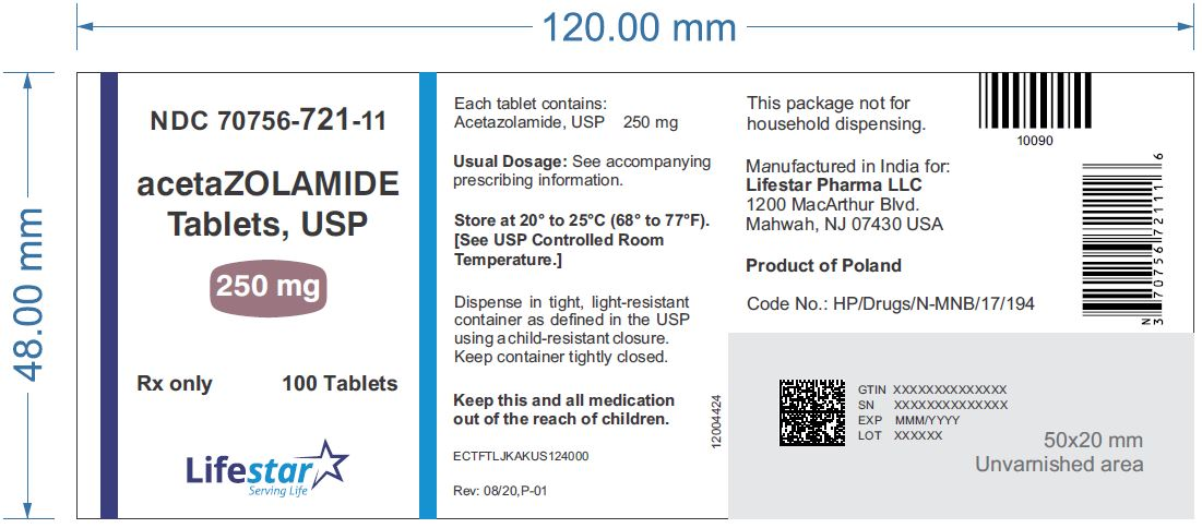 250 mg- Poland