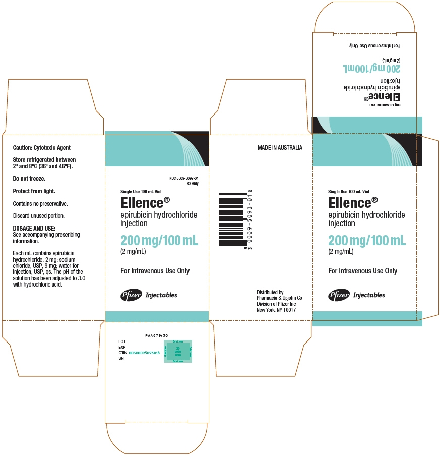 PRINCIPAL DISPLAY PANEL - 200 mg/100 mL Vial Carton