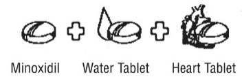 This is tablets