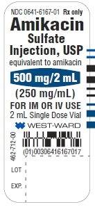 NDC: <a href=/NDC/0641-6167-01>0641-6167-01</a> Rx only Amikacin Sulfate Injection, USP equivalent to amikacin 500 mg/2 mL (250 mg/mL) FOR IM OR IV USE 2 mL Single Dose Vial