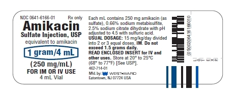 4 mL vial with pH adjusted