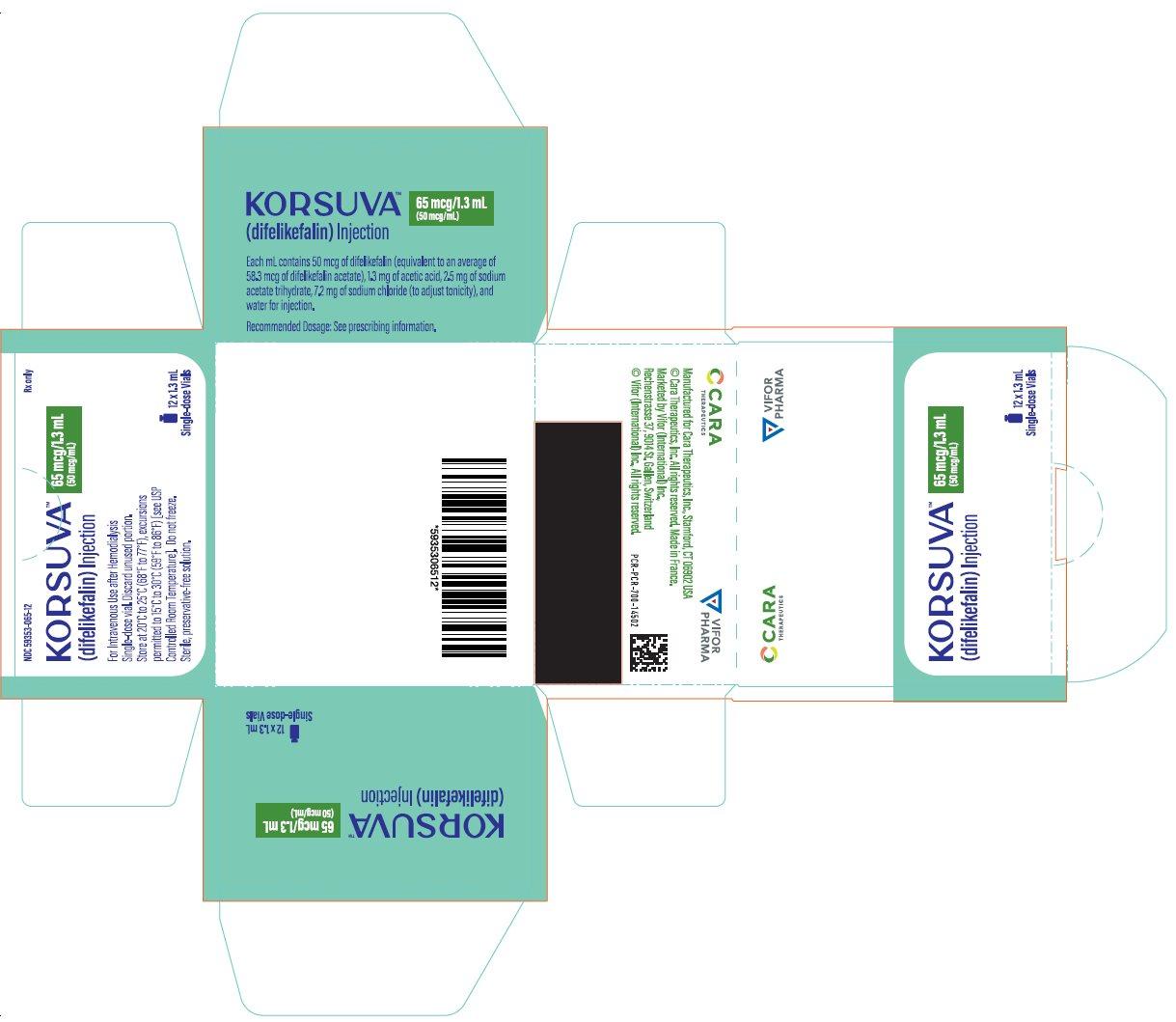 KORSUVA - difelikefalin injection, solution