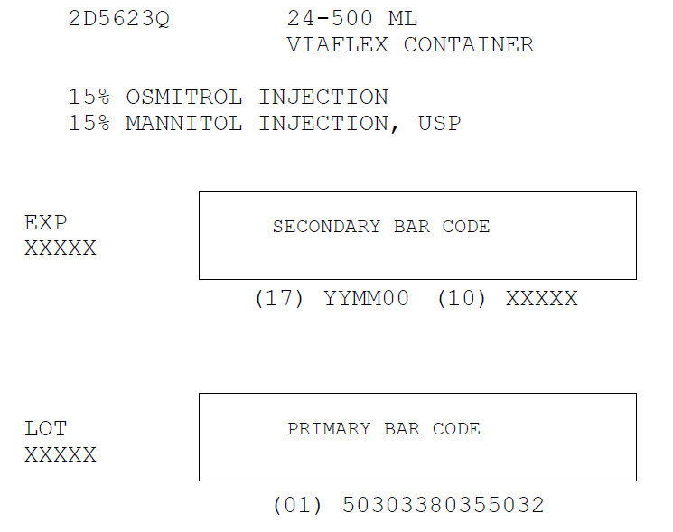 Osmitrol Injection Representative Carton Label  NDC: <a href=/NDC/0338-0355-03>0338-0355-03</a>