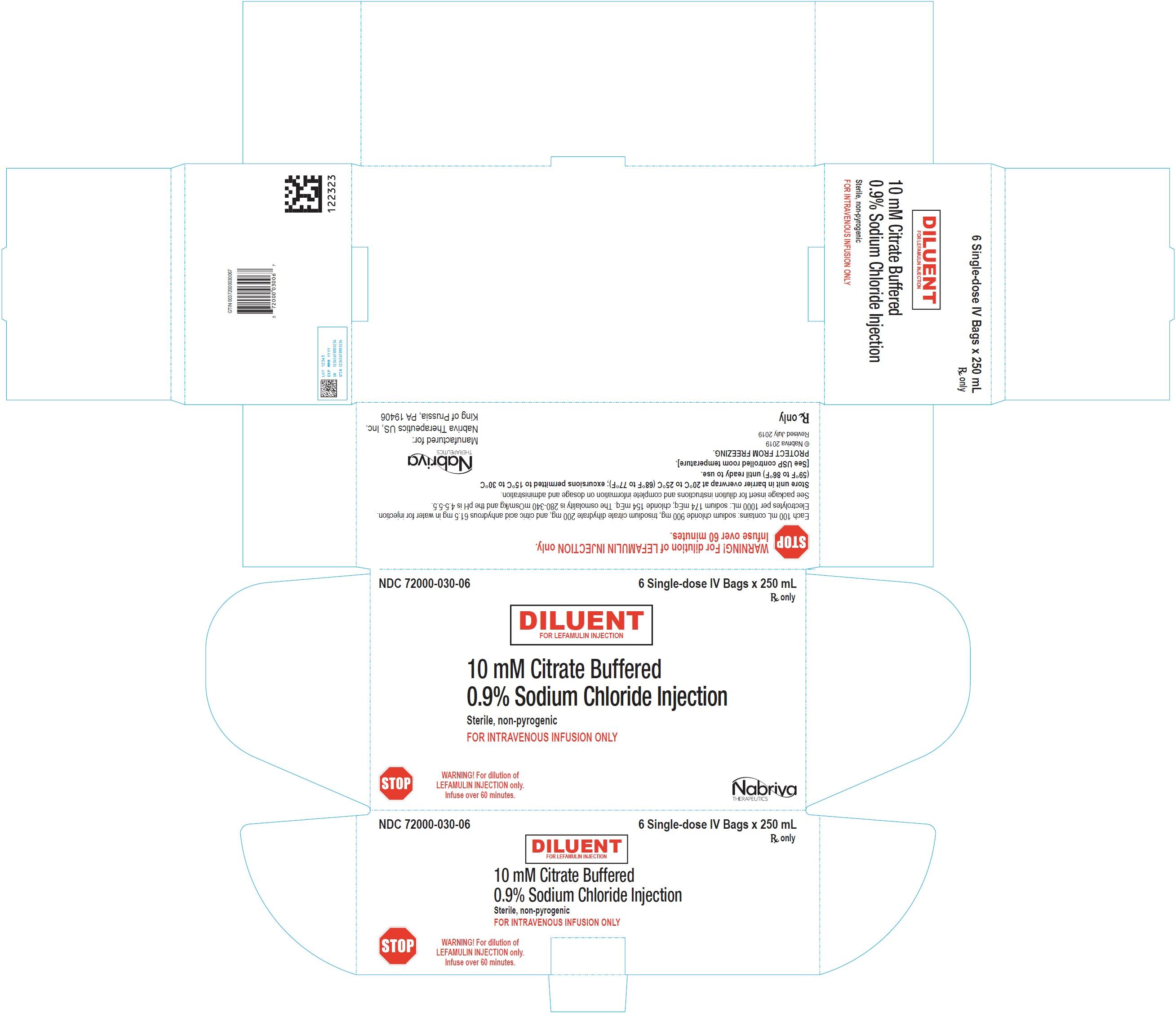 Diluent Carton Label
