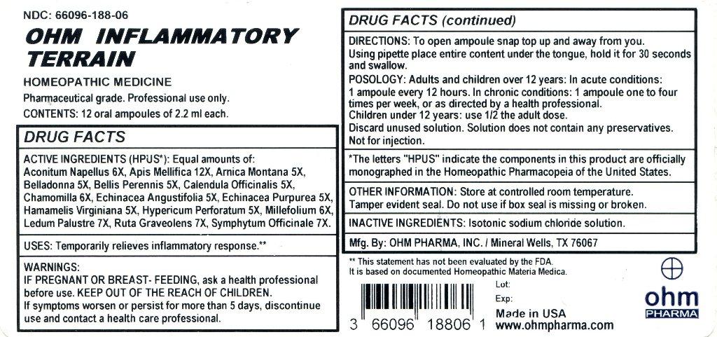 Ampoule box label