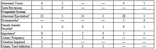 table-3-2