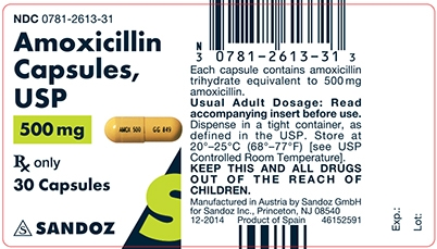 Amoxicillin 500 mg Capsule Label