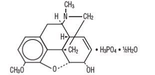 Chemical structure Codeine