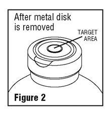 Figure 2 Illustration