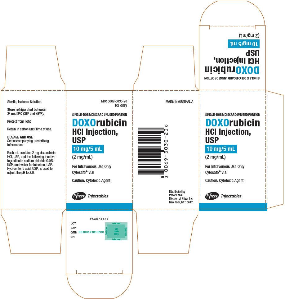 PRINCIPAL DISPLAY PANEL - 10 mg/5 mL Vial Carton