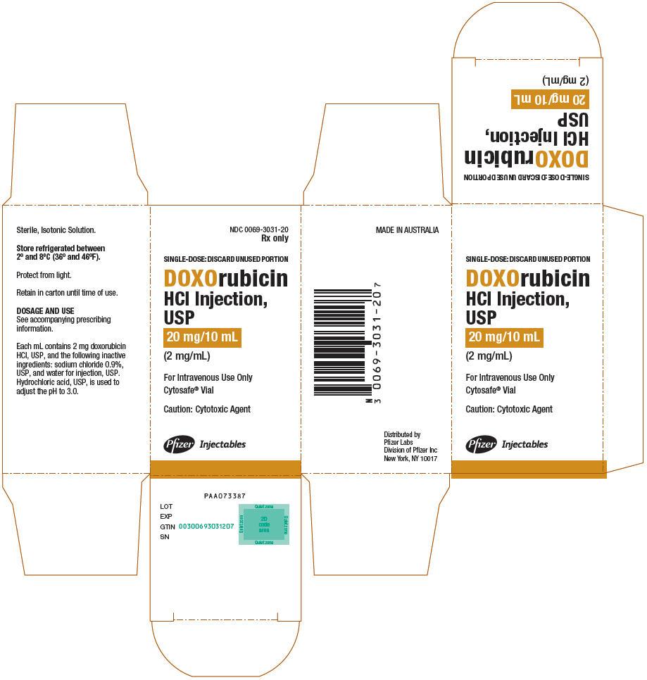 PRINCIPAL DISPLAY PANEL - 20 mg/10 mL Vial Carton