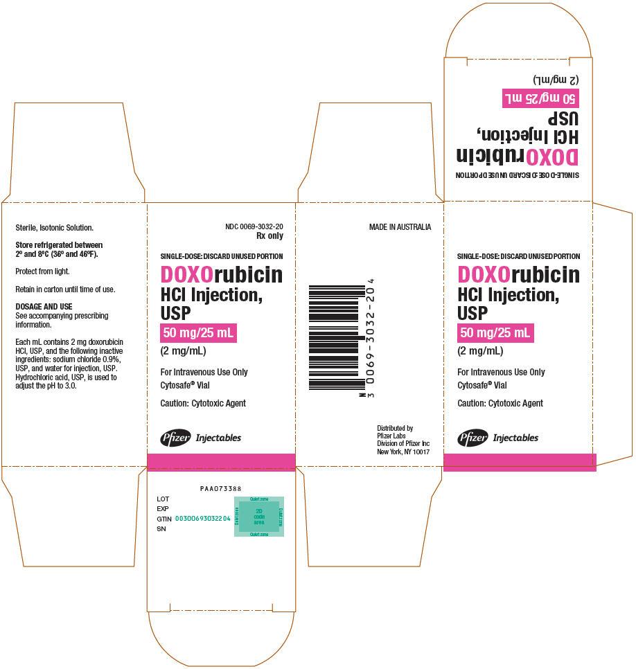 PRINCIPAL DISPLAY PANEL - 50 mg/25 mL Vial Carton