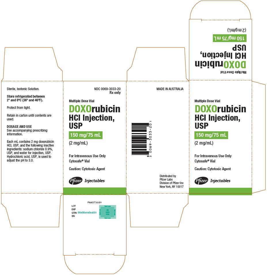 PRINCIPAL DISPLAY PANEL - 150 mg/75 mL Vial Carton