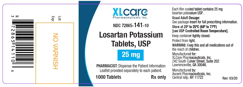 25 mg-1000 ct