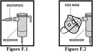 Instructions for Use Figure F.1 and F.2