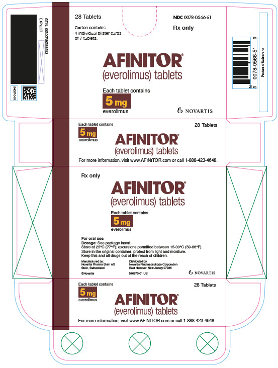 PRINCIPAL DISPLAY PANEL Package Label – 5 mg Rx OnlyNDC: <a href=/NDC/0078-0566-51>0078-0566-51</a> Afinitor® (everolimus) Tablets Each tablet contains 5 mg everolimus 28 Tablets Carton contains 4 individual blister cards of 7 tablets.