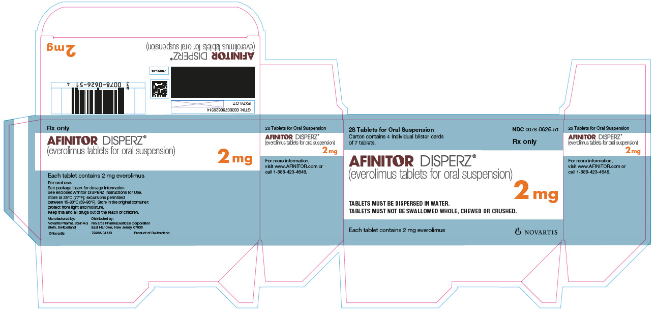 PRINCIPAL DISPLAY PANEL Package Label – 2 mg Rx OnlyNDC: <a href=/NDC/0078-0626-51>0078-0626-51</a> Afinitor DISPERZ® (everolimus tablets for oral suspension) TABLETS MUST BE DISPERSED IN WATER. TABLETS MUST NOT BE SWALLOWED WHOLE, CHEWED OR CRUSHED. 28 Tablets