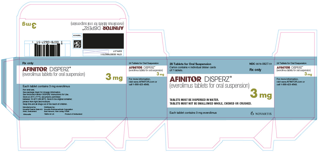 PRINCIPAL DISPLAY PANEL Package Label – 3 mg Rx OnlyNDC: <a href=/NDC/0078-0627-51>0078-0627-51</a> Afinitor DISPERZ® (everolimus tablets for oral suspension) TABLETS MUST BE DISPERSED IN WATER. TABLETS MUST NOT BE SWALLOWED WHOLE, CHEWED OR CRUSHED. 28 Tablets