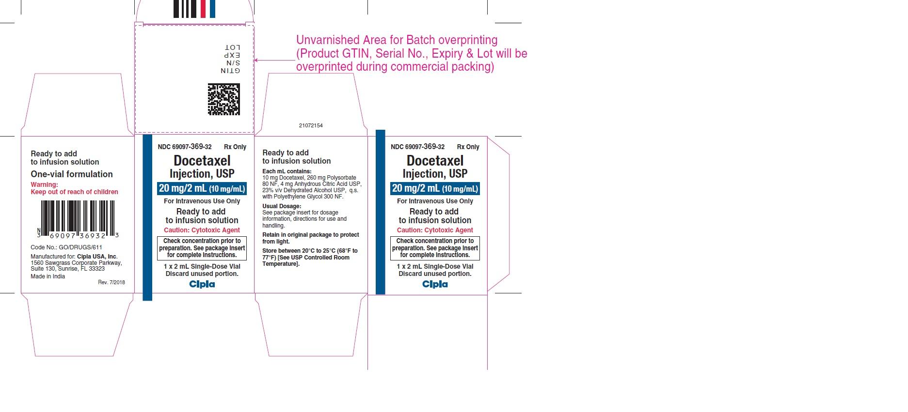 Cipla carton label-20mg-2mL