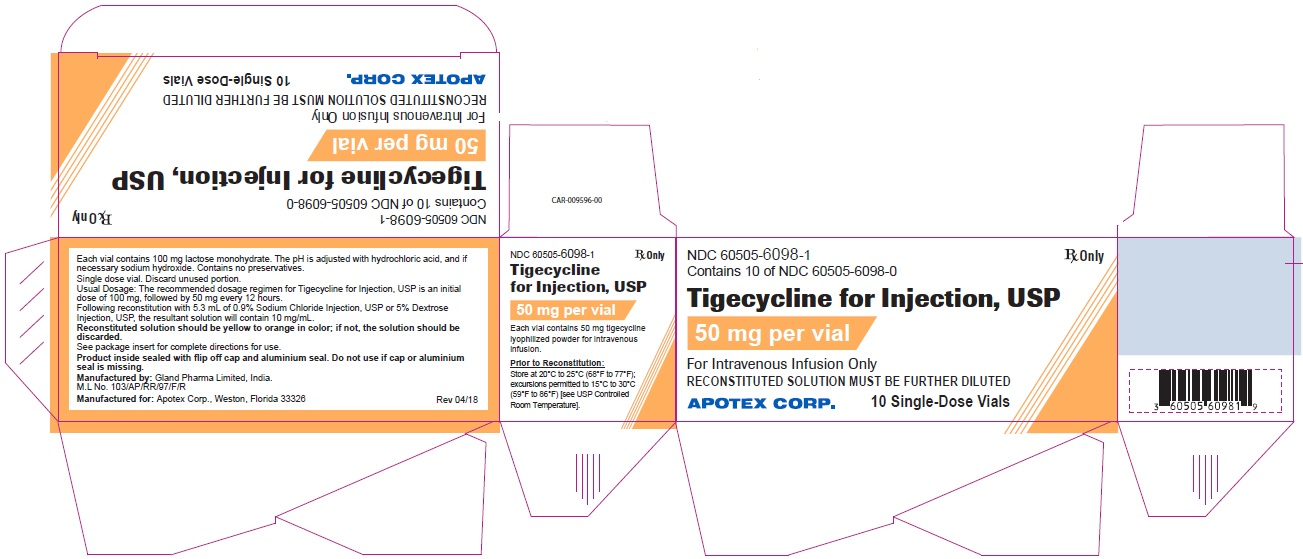 Tigecycline-for-injection-Carton-label