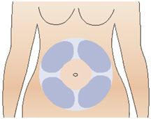 Figure S