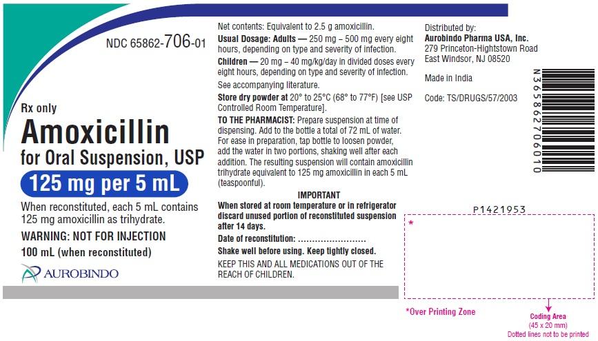 PACKAGE LABEL-PRINCIPAL DISPLAY PANEL - 125 mg/5 mL (100 mL Bottle)