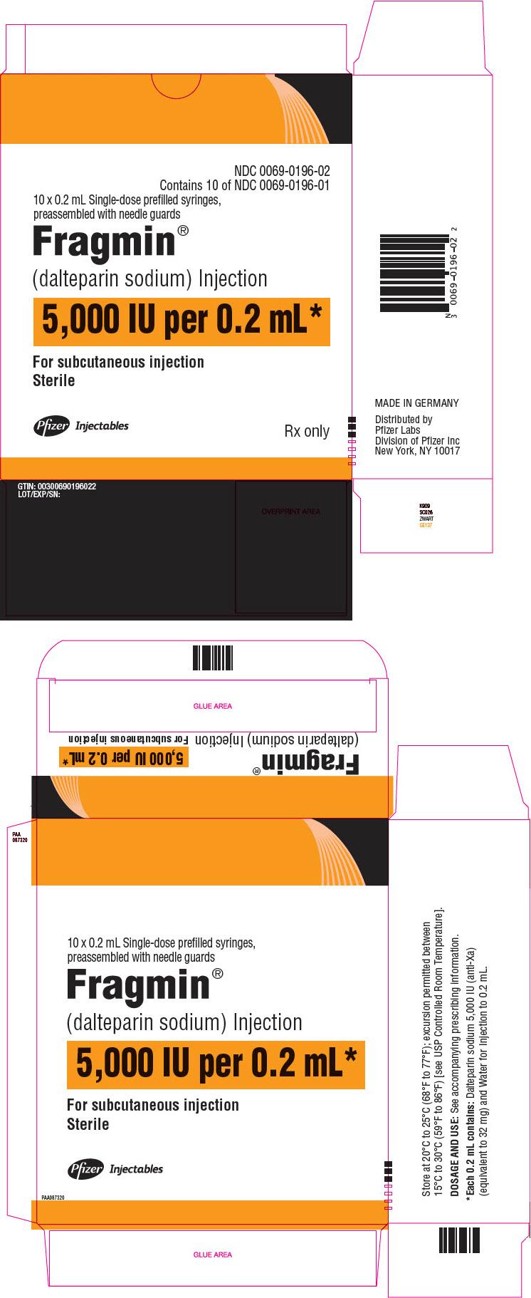 PRINCIPAL DISPLAY PANEL - 0.2 mL Syringe Carton - 0196