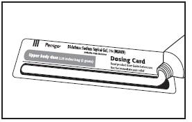 measuring using dosage card