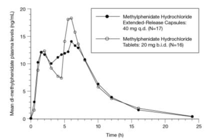 methylphenidate-fig-1-jpg.jpg