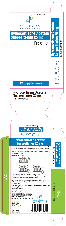 PRINCIPAL DISPLAY PANEL - 25 mg Suppository Blister Pack Carton