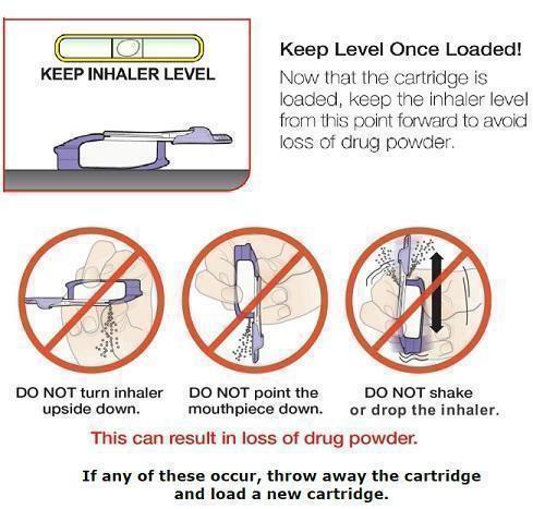 Once loaded keep inhaler level