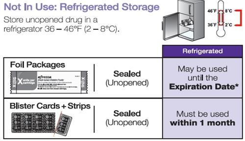 Store unopened drug in refridgerator