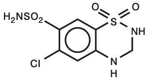 Structure Hydrochlorothiazide