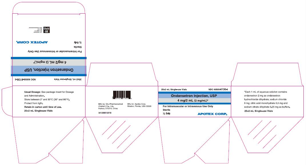 Ondansetron Injection USP Label Image - 25 x 2 mL Single-use Vials