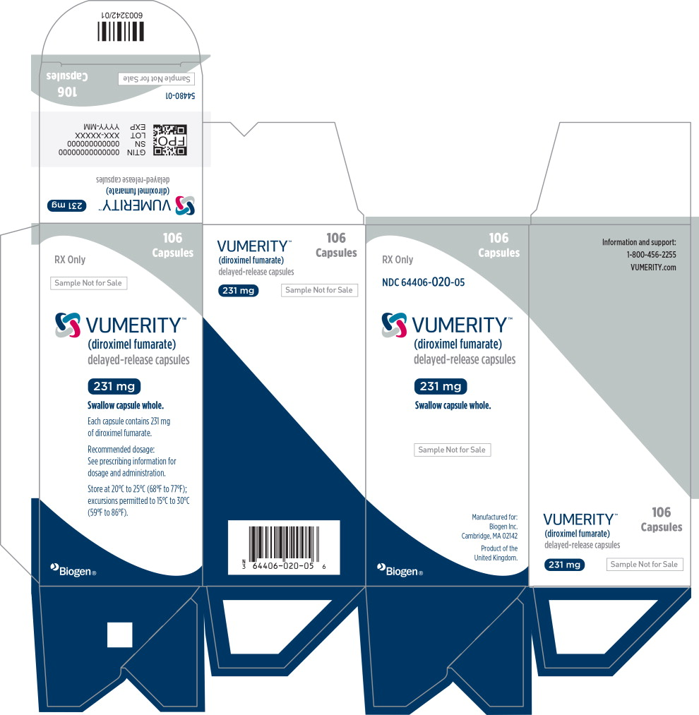 Principal Display Panel – 106 Capsule Sample Carton Label
