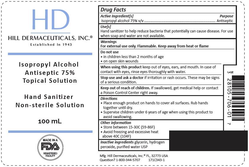 Principal Display Panel - 100 mL Bottle Label