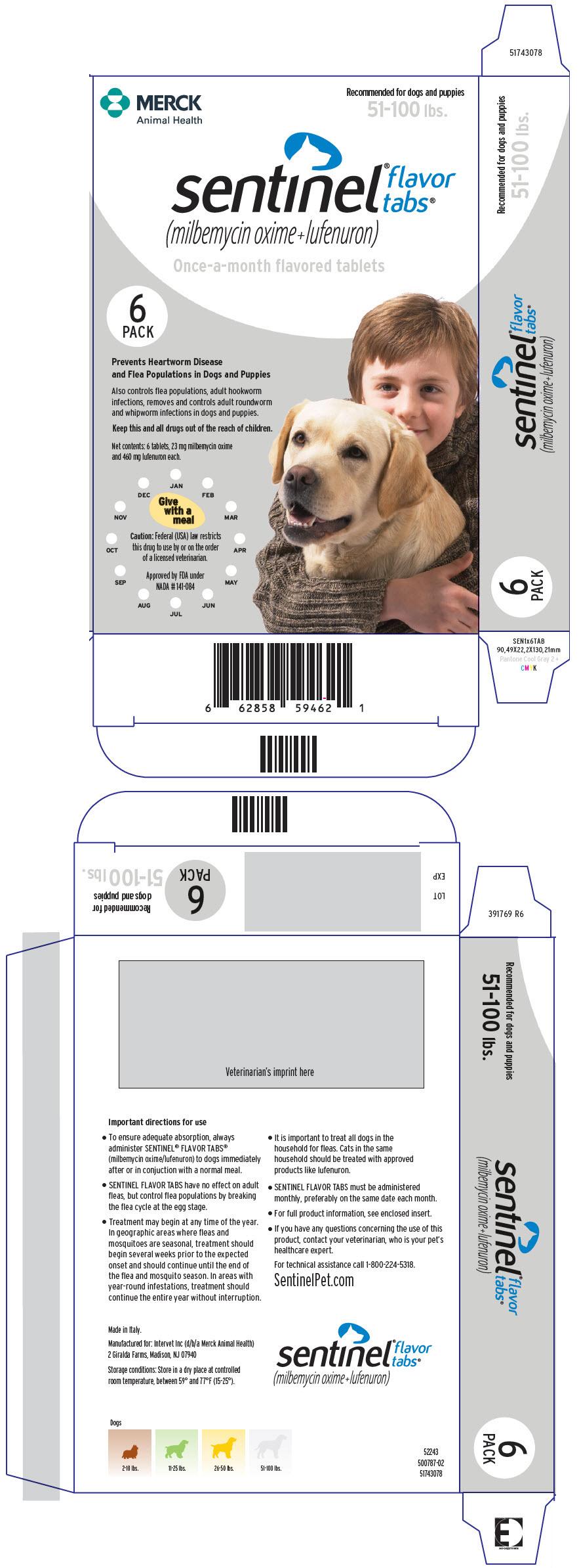 PRINCIPAL DISPLAY PANEL - 23 mg/460 mg Blister Pack Carton