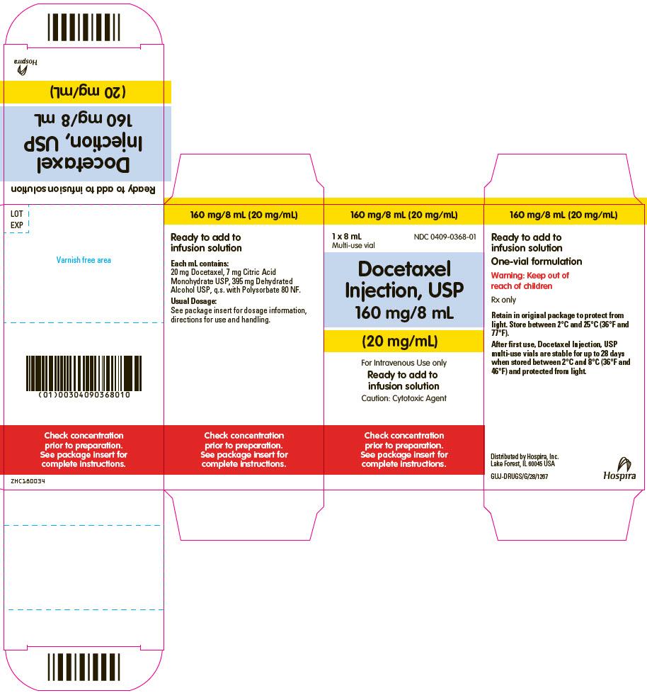 PRINCIPAL DISPLAY PANEL - 8 mL Vial Carton