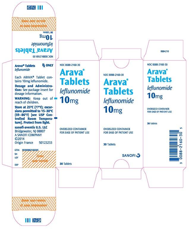 PRINCIPAL DISPLAY PANEL - 10 mg Carton