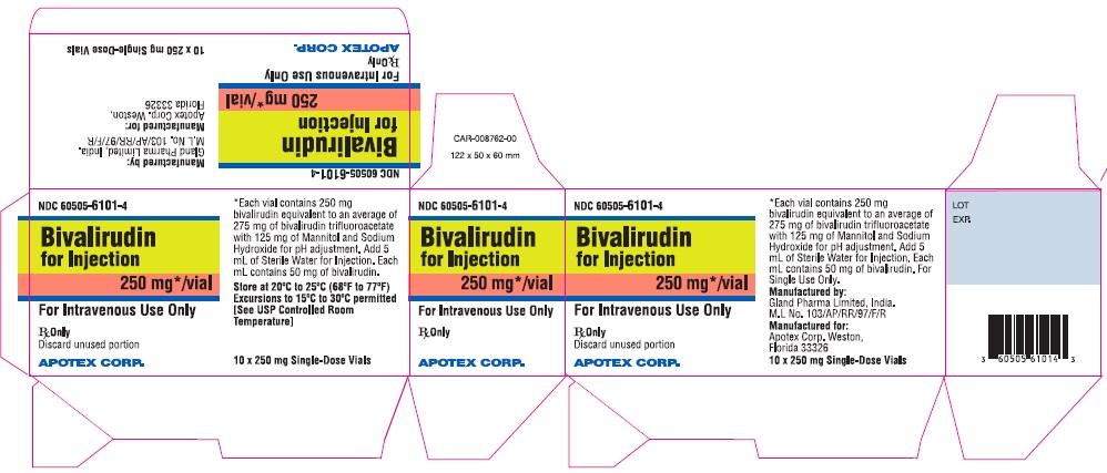 Bivalirudin-for-Injection-Carton-label